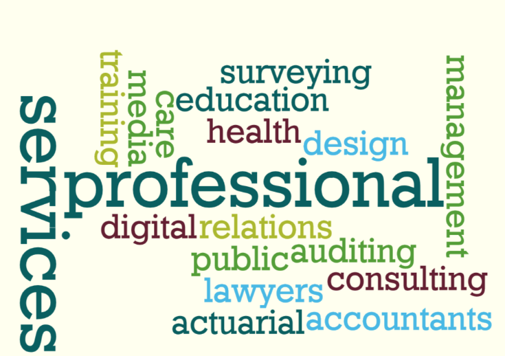 Wordle of consultancies and agencies with billable customers